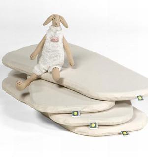 kinderwagen matratze matratzen f r kinderwagen. Black Bedroom Furniture Sets. Home Design Ideas